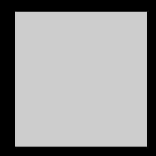 Les articles sur les rongeurs et lapins